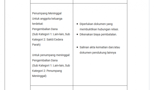 Aturan Pengajuan Refund AirAsia